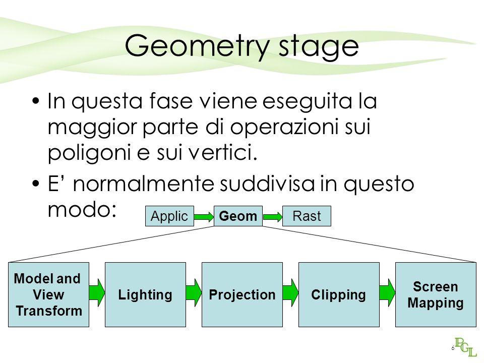 7 Model and View Transform - 1 In questa fase vengono applicate le trasformazioni ai vertici e alle normali della geometria passata dall Application stage.
