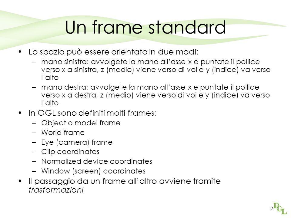 13 Un frame standard Lo spazio può essere orientato in due modi: –mano sinistra: avvolgete la mano allasse x e puntate il pollice verso x a sinistra,
