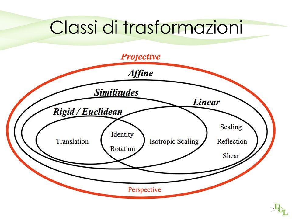 16 Classi di trasformazioni