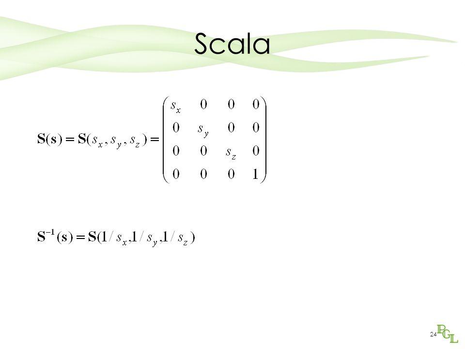 24 Scala