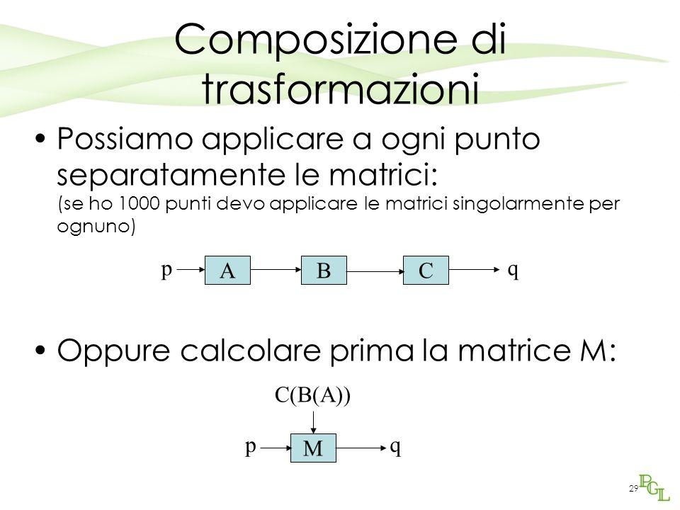 29 Composizione di trasformazioni Possiamo applicare a ogni punto separatamente le matrici: (se ho 1000 punti devo applicare le matrici singolarmente