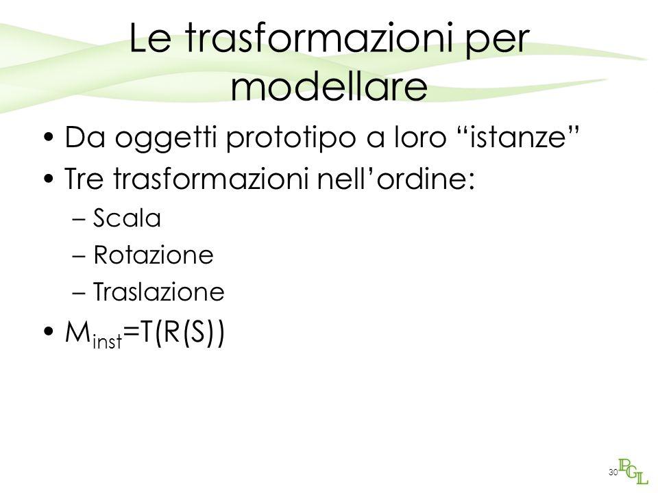 30 Le trasformazioni per modellare Da oggetti prototipo a loro istanze Tre trasformazioni nellordine: –Scala –Rotazione –Traslazione M inst =T(R(S))