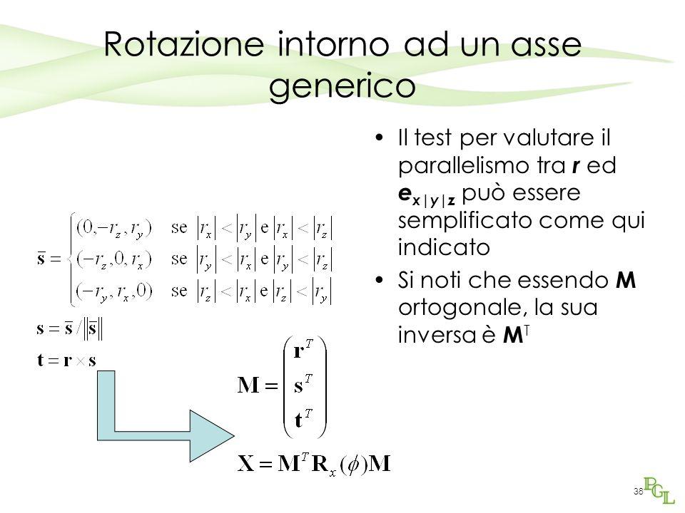 38 Rotazione intorno ad un asse generico Il test per valutare il parallelismo tra r ed e x|y|z può essere semplificato come qui indicato Si noti che e