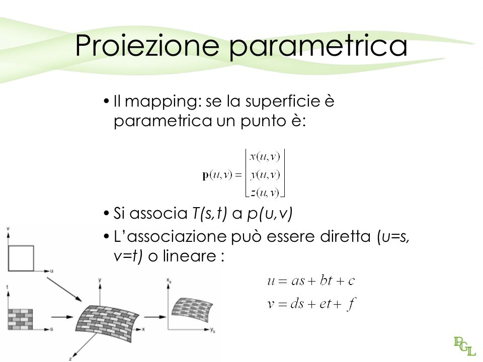 Proiezione parametrica Il mapping: se la superficie è parametrica un punto è: Si associa T(s,t) a p(u,v) Lassociazione può essere diretta (u=s, v=t) o