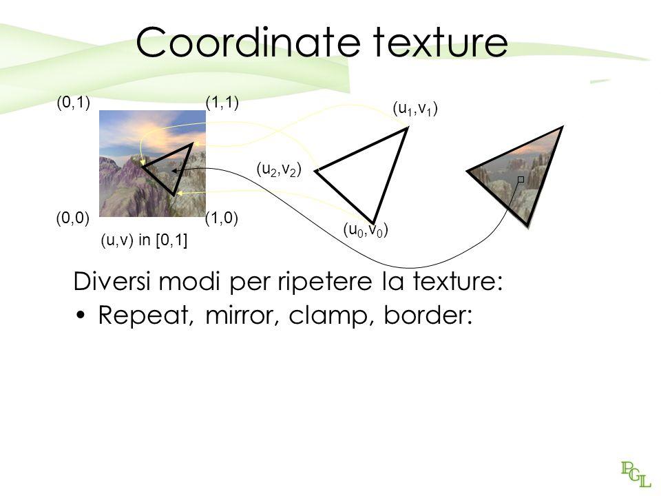 Coordinate texture Diversi modi per ripetere la texture: Repeat, mirror, clamp, border: (0,0)(1,0) (1,1)(0,1) (u,v) in [0,1] (u 0,v 0 ) (u 1,v 1 ) (u 2,v 2 )