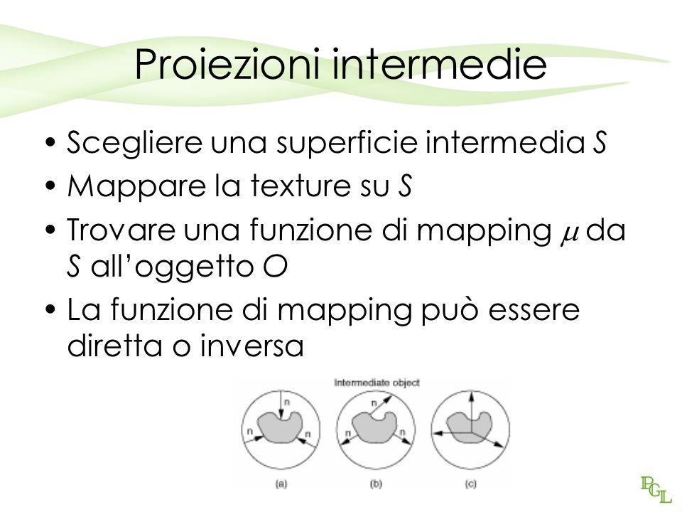 Proiezioni intermedie Scegliere una superficie intermedia S Mappare la texture su S Trovare una funzione di mapping da S alloggetto O La funzione di m