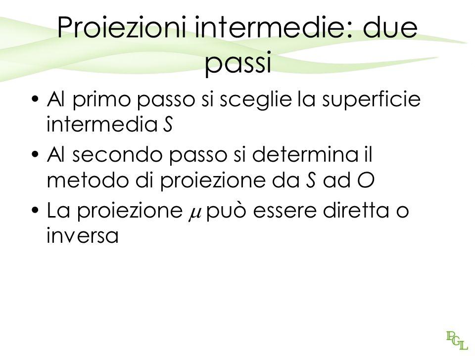 Proiezioni intermedie: due passi Al primo passo si sceglie la superficie intermedia S Al secondo passo si determina il metodo di proiezione da S ad O La proiezione può essere diretta o inversa