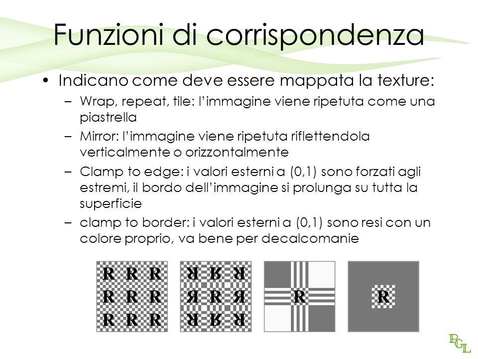 Funzioni di corrispondenza Indicano come deve essere mappata la texture: –Wrap, repeat, tile: limmagine viene ripetuta come una piastrella –Mirror: limmagine viene ripetuta riflettendola verticalmente o orizzontalmente –Clamp to edge: i valori esterni a (0,1) sono forzati agli estremi, il bordo dellimmagine si prolunga su tutta la superficie –clamp to border: i valori esterni a (0,1) sono resi con un colore proprio, va bene per decalcomanie