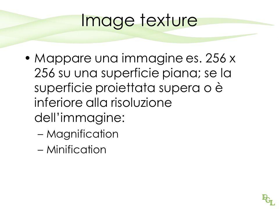 Image texture Mappare una immagine es. 256 x 256 su una superficie piana; se la superficie proiettata supera o è inferiore alla risoluzione dellimmagi