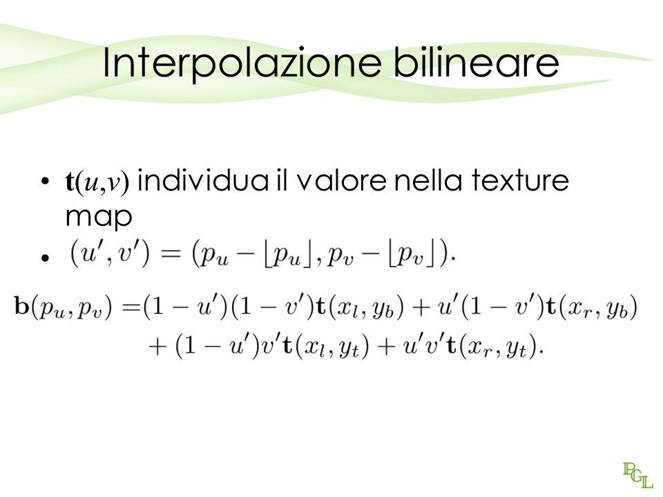 Interpolazione bilineare t(u,v) individua il valore nella texture map b(u,v) filtered texel