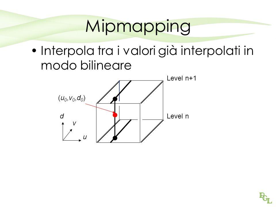 Mipmapping Interpola tra i valori già interpolati in modo bilineare v u d Level n+1 Level n (u0,v0,d0)(u0,v0,d0)