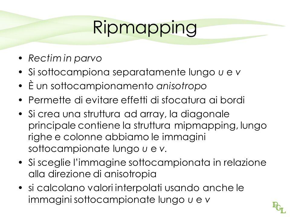 Ripmapping Rectim in parvo Si sottocampiona separatamente lungo u e v È un sottocampionamento anisotropo Permette di evitare effetti di sfocatura ai b