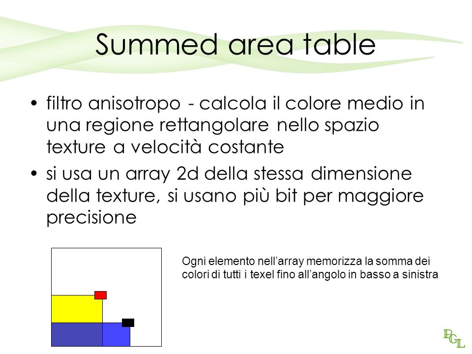 Summed area table filtro anisotropo - calcola il colore medio in una regione rettangolare nello spazio texture a velocità costante si usa un array 2d della stessa dimensione della texture, si usano più bit per maggiore precisione Ogni elemento nellarray memorizza la somma dei colori di tutti i texel fino allangolo in basso a sinistra