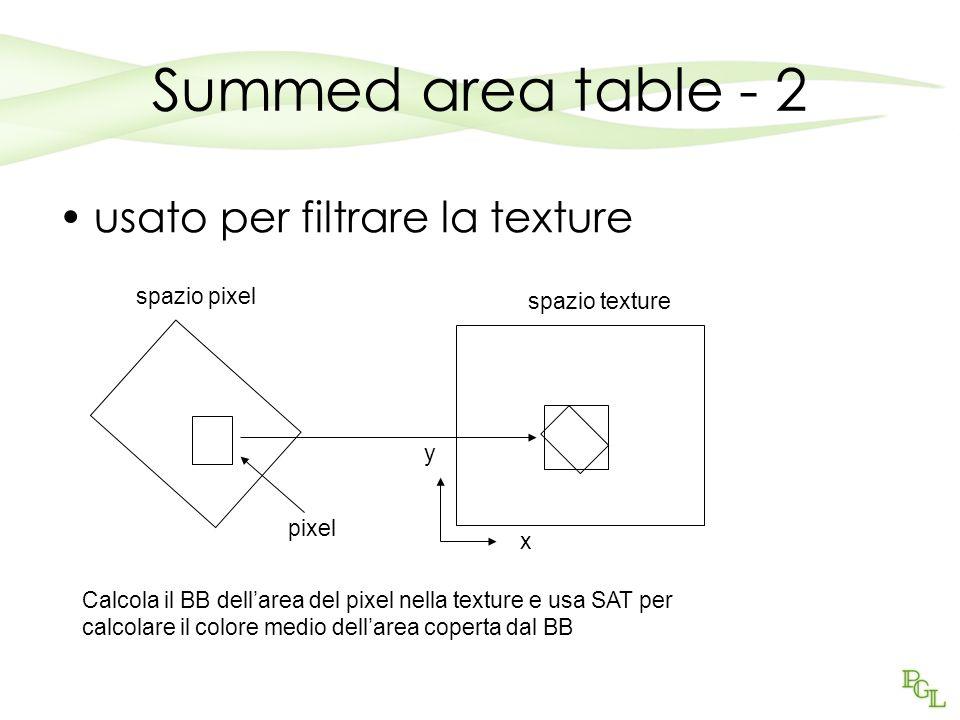 Summed area table - 2 usato per filtrare la texture pixel spazio pixel spazio texture Calcola il BB dellarea del pixel nella texture e usa SAT per calcolare il colore medio dellarea coperta dal BB x y