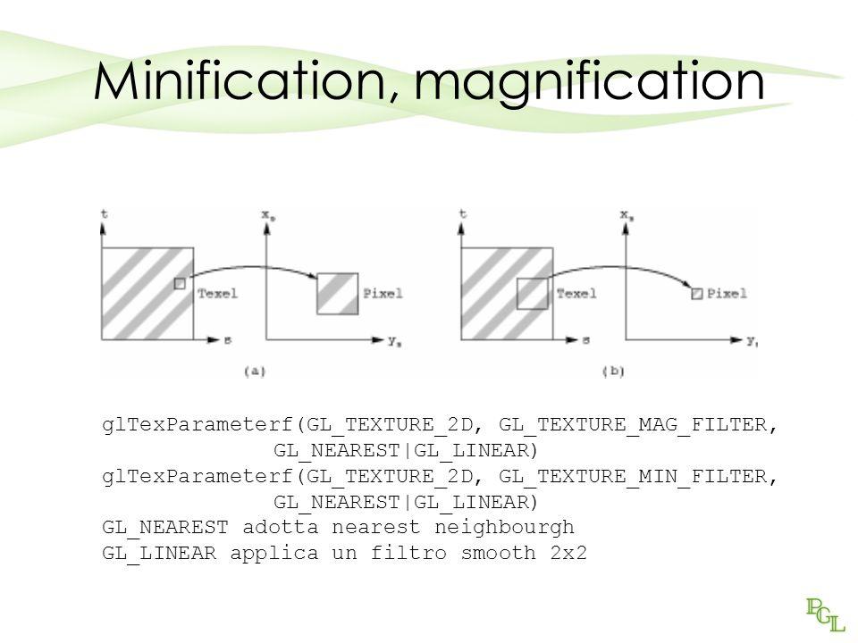 glTexParameterf(GL_TEXTURE_2D, GL_TEXTURE_MAG_FILTER, GL_NEAREST GL_LINEAR) glTexParameterf(GL_TEXTURE_2D, GL_TEXTURE_MIN_FILTER, GL_NEAREST GL_LINEAR) GL_NEAREST adotta nearest neighbourgh GL_LINEAR applica un filtro smooth 2x2 Minification, magnification