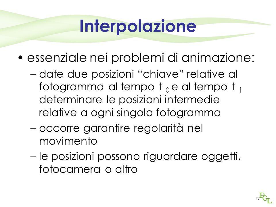 13 Interpolazione essenziale nei problemi di animazione: –date due posizioni chiave relative al fotogramma al tempo t 0 e al tempo t 1 determinare le