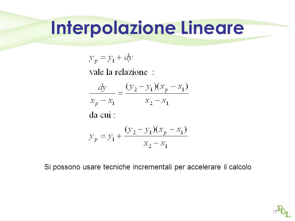 17 Interpolazione Lineare Si possono usare tecniche incrementali per accelerare il calcolo