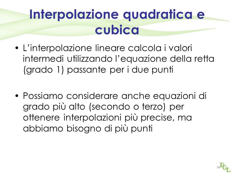 19 Interpolazione quadratica e cubica Linterpolazione lineare calcola i valori intermedi utilizzando lequazione della retta (grado 1) passante per i d