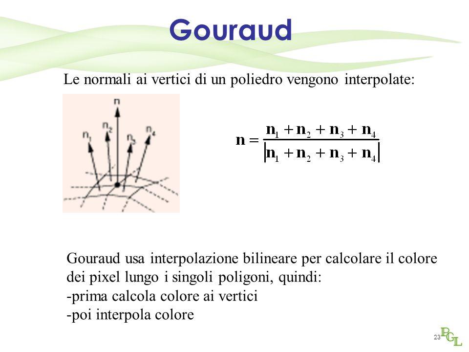 23 Gouraud Le normali ai vertici di un poliedro vengono interpolate: Gouraud usa interpolazione bilineare per calcolare il colore dei pixel lungo i si