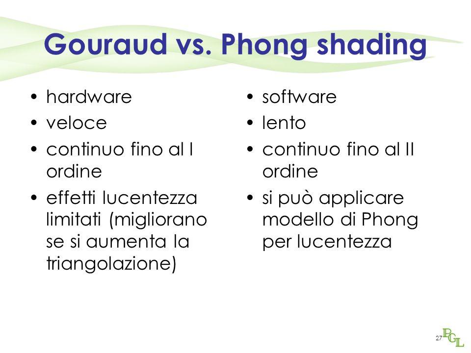 27 Gouraud vs. Phong shading hardware veloce continuo fino al I ordine effetti lucentezza limitati (migliorano se si aumenta la triangolazione) softwa