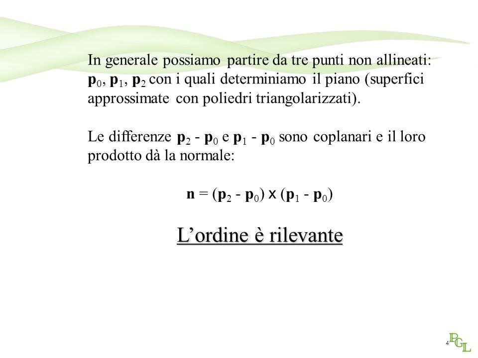 4 In generale possiamo partire da tre punti non allineati: p 0, p 1, p 2 con i quali determiniamo il piano (superfici approssimate con poliedri triang