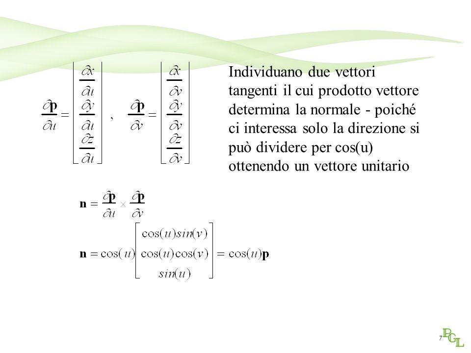 7 Individuano due vettori tangenti il cui prodotto vettore determina la normale - poiché ci interessa solo la direzione si può dividere per cos(u) ott