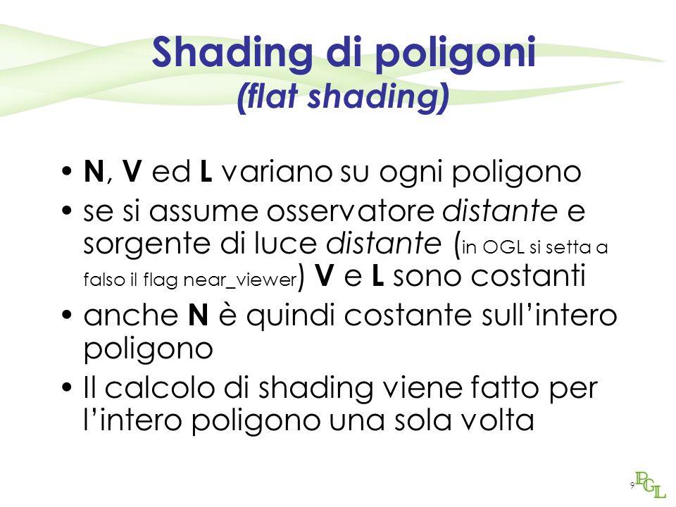 9 Shading di poligoni (flat shading) N, V ed L variano su ogni poligono se si assume osservatore distante e sorgente di luce distante ( in OGL si sett