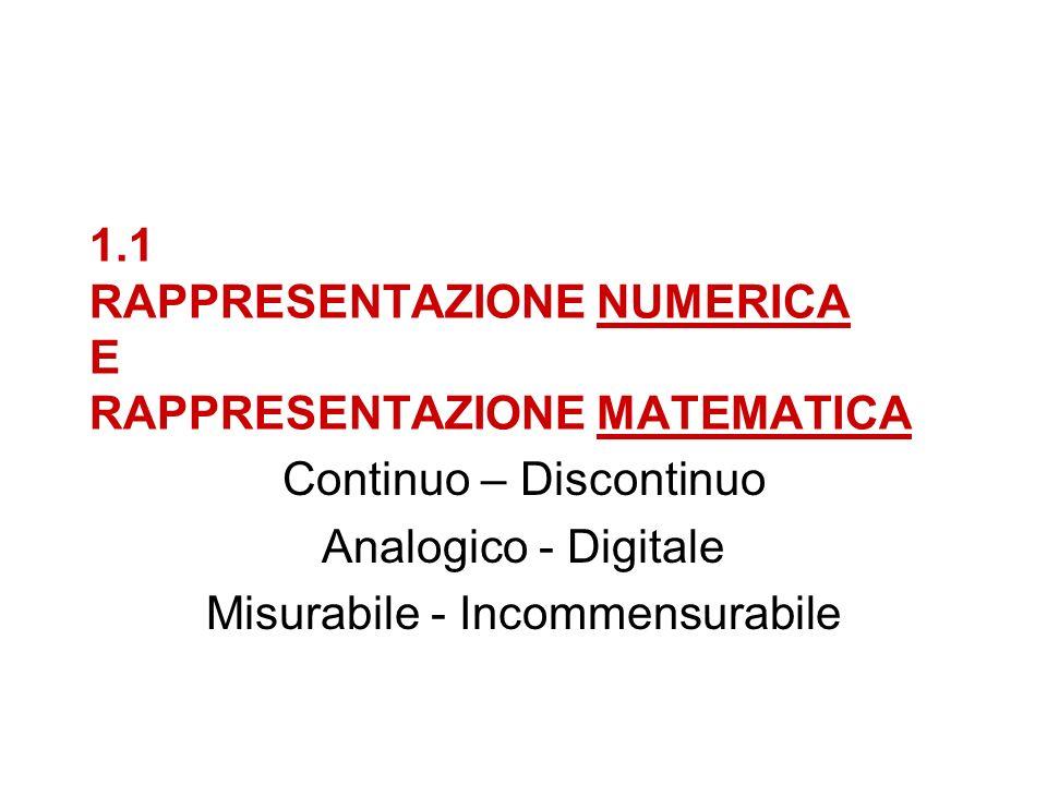 1.1 RAPPRESENTAZIONE NUMERICA E RAPPRESENTAZIONE MATEMATICA Continuo – Discontinuo Analogico - Digitale Misurabile - Incommensurabile