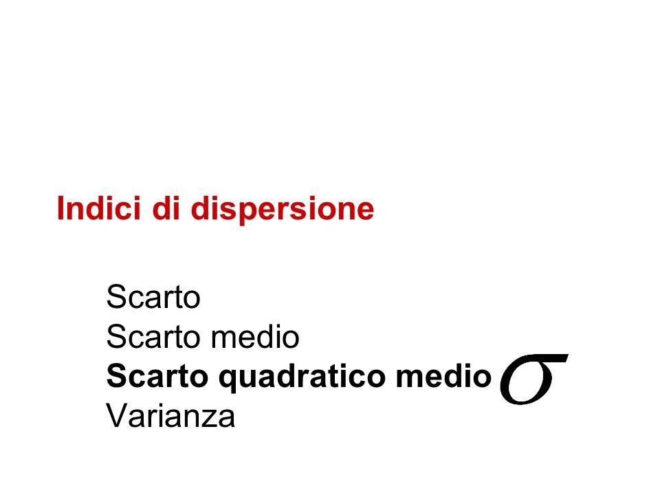 Indici di dispersione Scarto Scarto medio Scarto quadratico medio Varianza