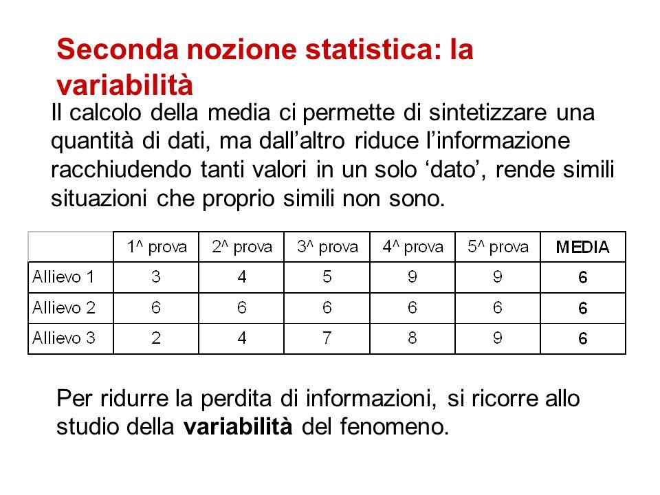 Seconda nozione statistica: la variabilità Il calcolo della media ci permette di sintetizzare una quantità di dati, ma dallaltro riduce linformazione