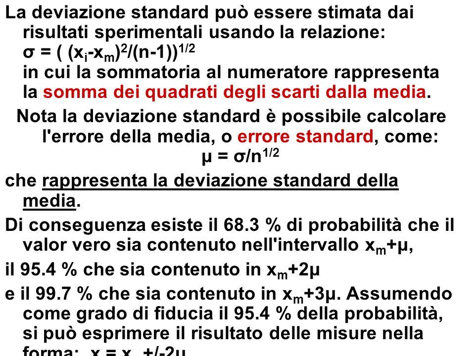 La deviazione standard può essere stimata dai risultati sperimentali usando la relazione: σ = ( (x i -x m ) 2 /(n-1)) 1/2 in cui la sommatoria al nume