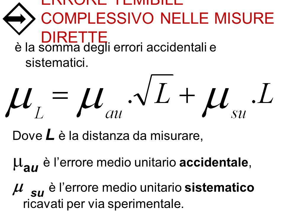 ERRORE TEMIBILE COMPLESSIVO NELLE MISURE DIRETTE è la somma degli errori accidentali e sistematici. Dove L è la distanza da misurare, au è lerrore med