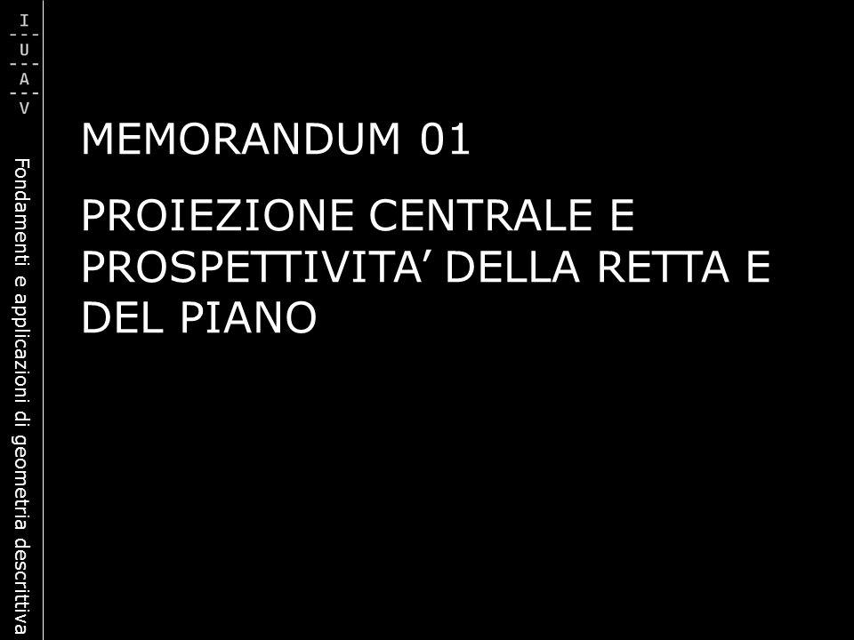 Fondamenti e applicazioni di geometria descrittiva MEMORANDUM 01 PROIEZIONE CENTRALE E PROSPETTIVITA DELLA RETTA E DEL PIANO