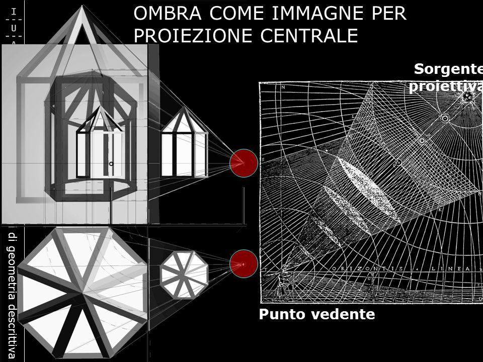 Fondamenti e applicazioni di geometria descrittiva Punto vedente Sorgente proiettiva OMBRA COME IMMAGNE PER PROIEZIONE CENTRALE