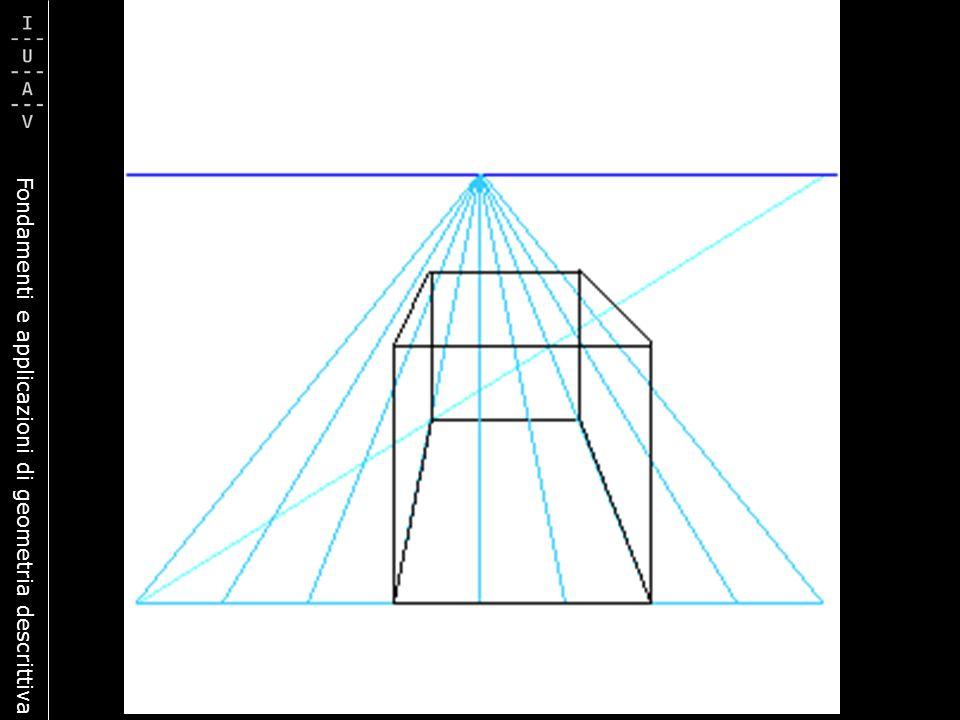 Fondamenti e applicazioni di geometria descrittiva CENTRO DI PROIEZIONE E DISTANZA PRINCIPALE