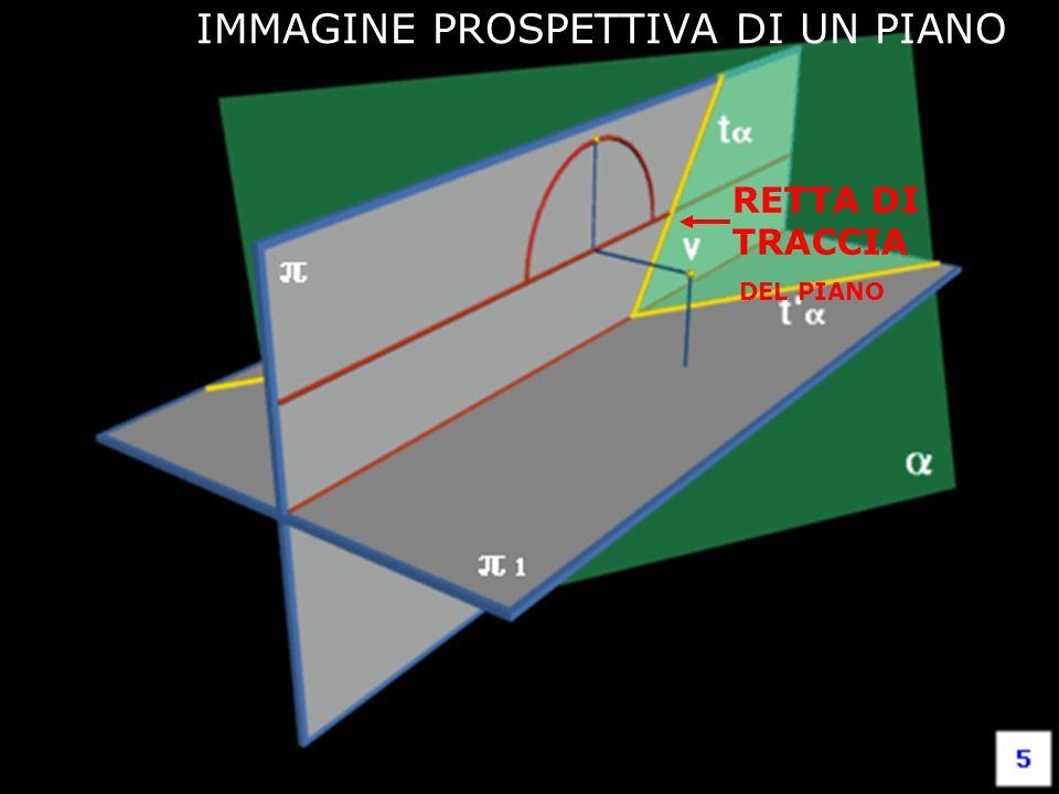 Fondamenti e applicazioni di geometria descrittiva IMMAGINE PROSPETTIVA DI UN PIANO RETTA DI TRACCIA DEL PIANO