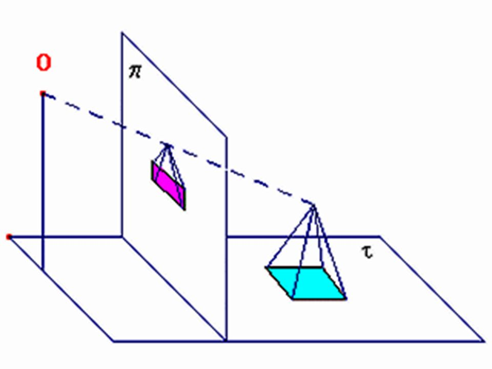 Fondamenti e applicazioni di geometria descrittiva Centro della prospettività Asse o (retta unita della prspettività Retta limite della prospettività Centro di proiezione Retta di traccia del piano Retta di fuga del piano Retta limita della prospettività