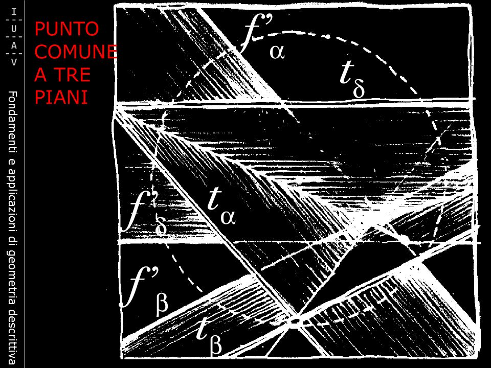 Fondamenti e applicazioni di geometria descrittiva PUNTO COMUNE A TRE PIANI