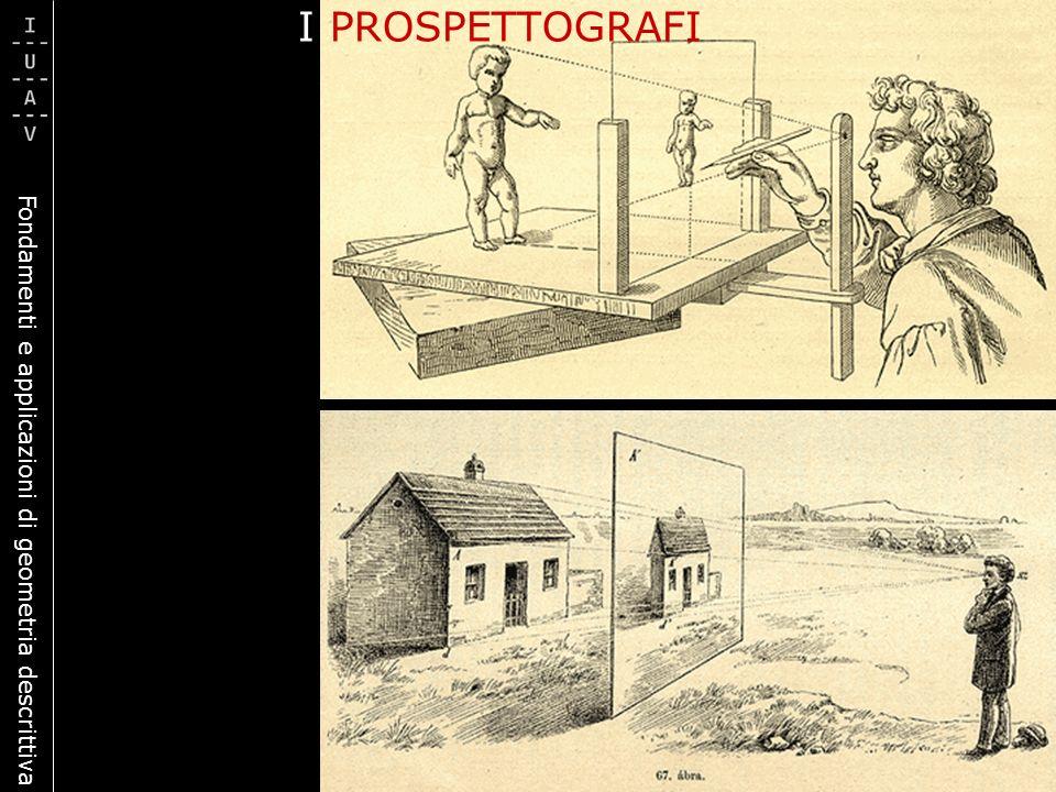 Fondamenti e applicazioni di geometria descrittiva LA PROIEZIONE CONTRALE COME MODELLO DELLA PROSPETTIVA