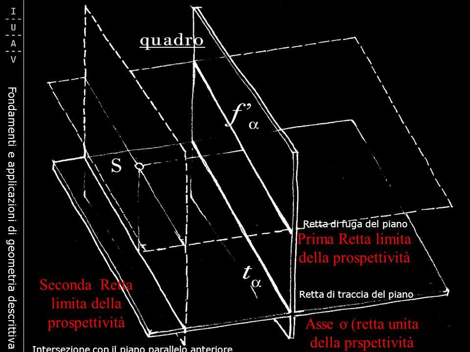 Fondamenti e applicazioni di geometria descrittiva Retta di fuga del piano Prima Retta limita della prospettività Asse o (retta unita della prspettivi