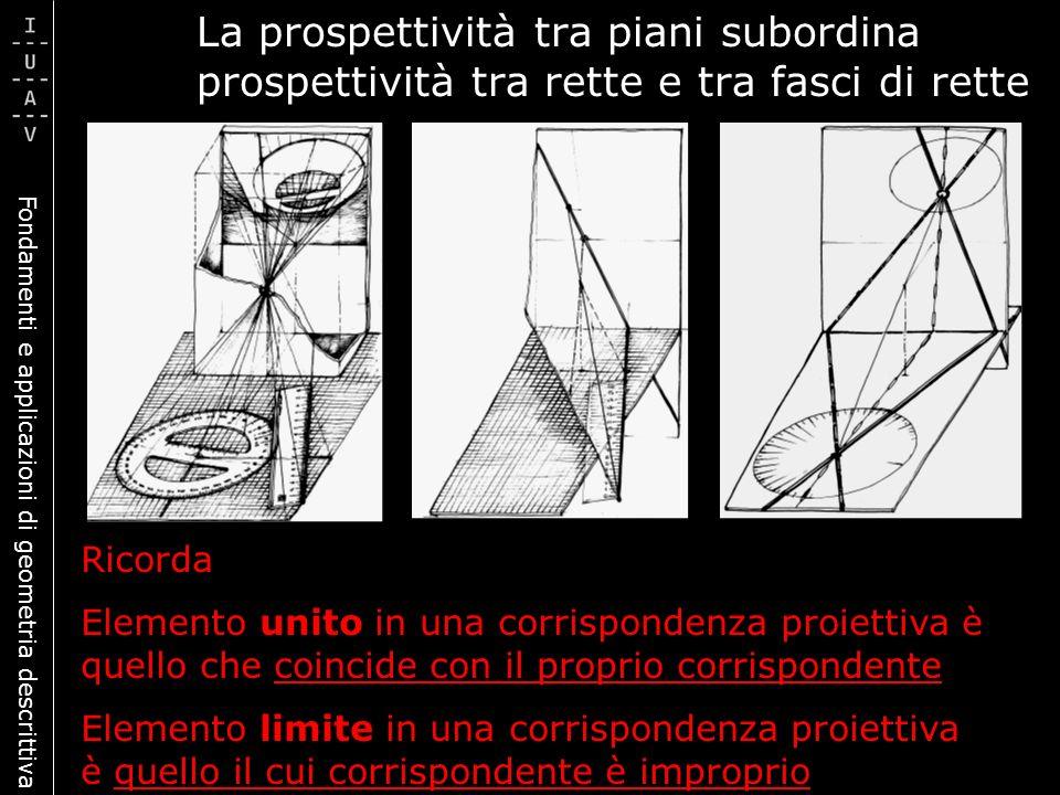 Fondamenti e applicazioni di geometria descrittiva Ricorda Elemento unito in una corrispondenza proiettiva è quello che coincide con il proprio corris