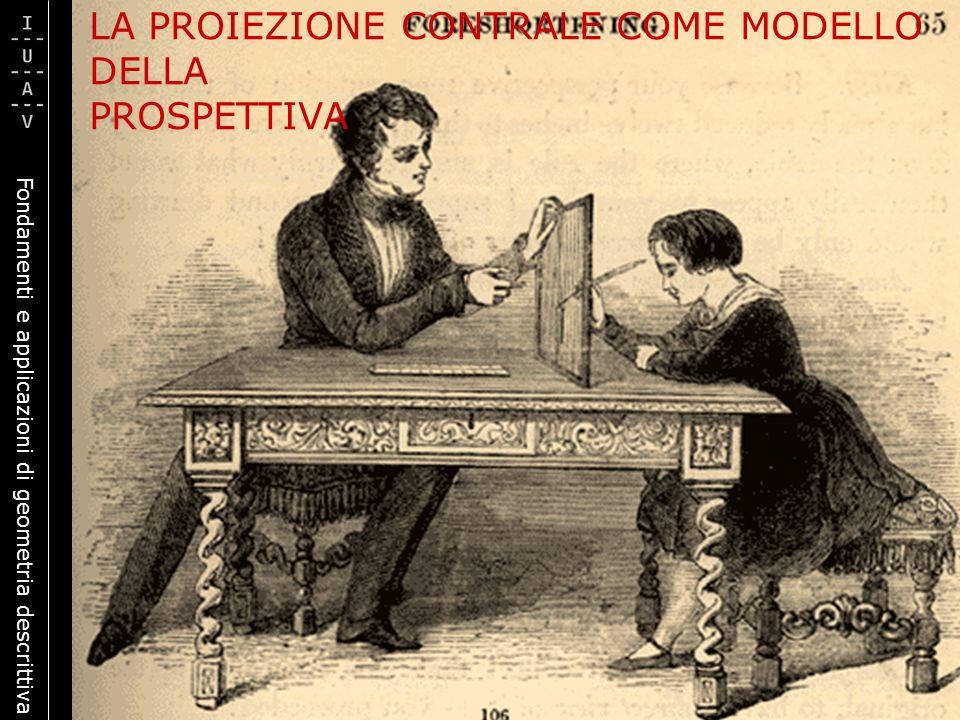 Fondamenti e applicazioni di geometria descrittiva IMMAGINE PROSPETTIVA DI UN PUNTO
