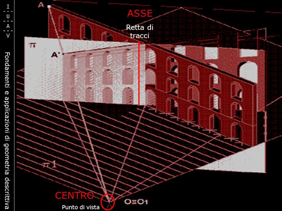 Fondamenti e applicazioni di geometria descrittiva CENTRO Punto di vista ASSE Retta di tracci