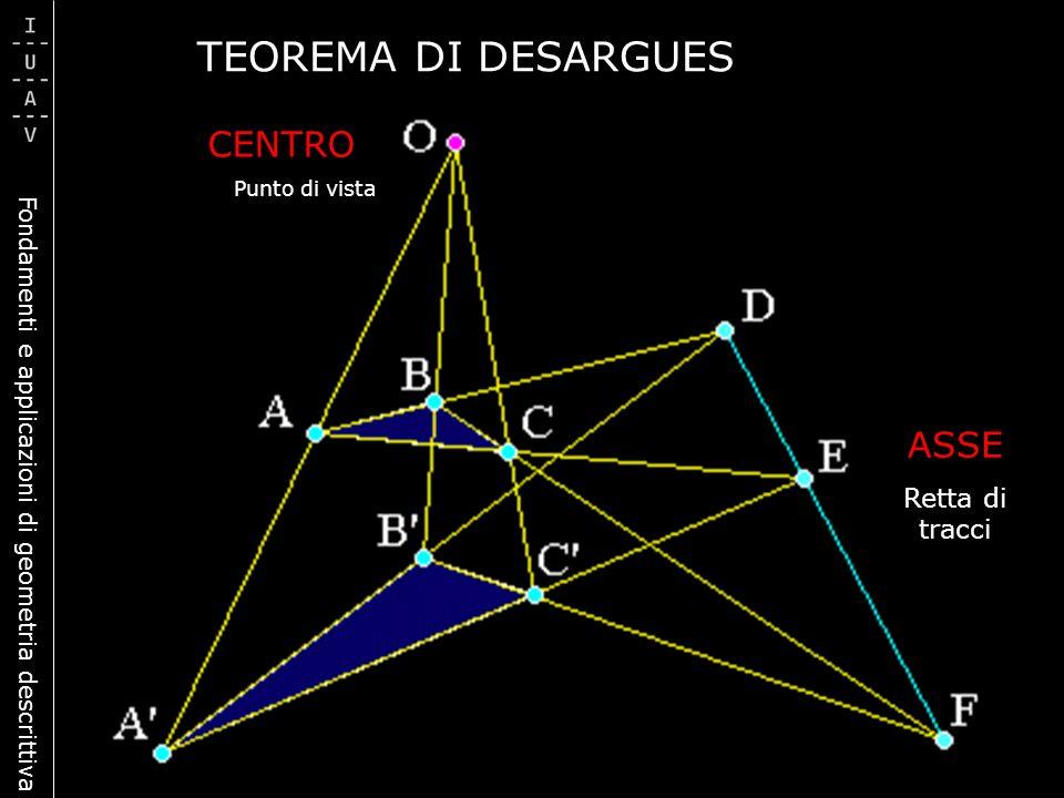 Fondamenti e applicazioni di geometria descrittiva TEOREMA DI DESARGUES ASSE Retta di tracci CENTRO Punto di vista