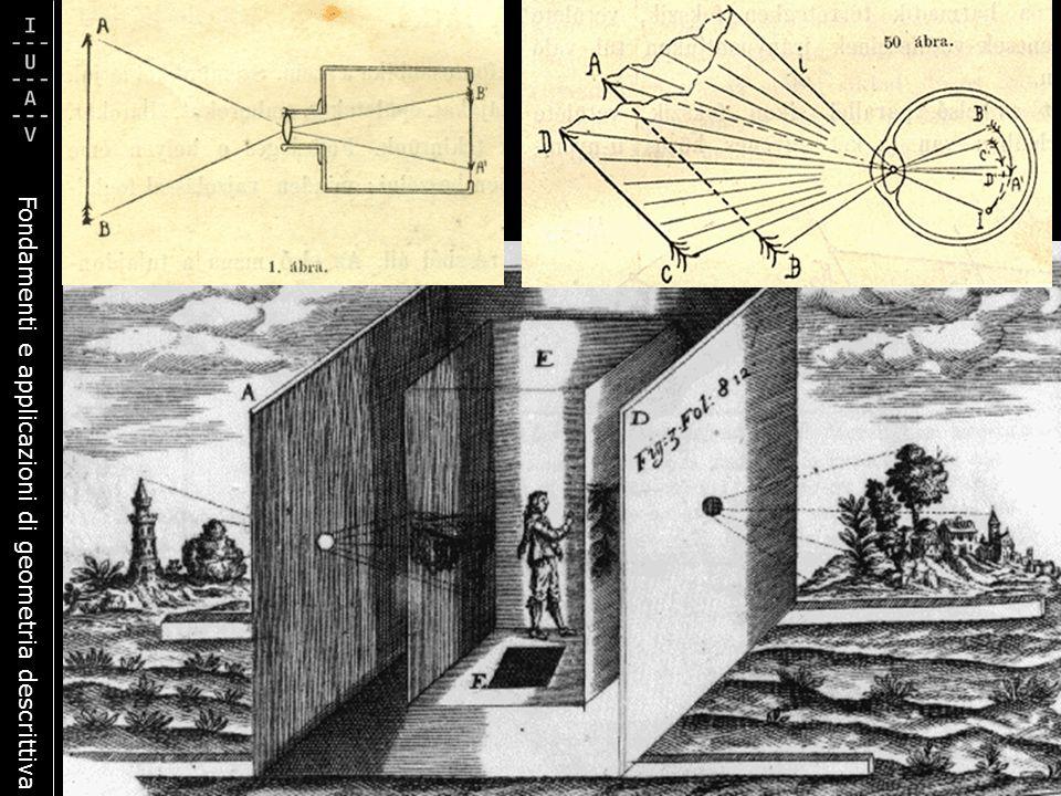 Fondamenti e applicazioni di geometria descrittiva RETTA DI FUGA DEL PIANO (IMMAGINE DELLA…) (…RETTA IMPROPRIA DEL PIANO)