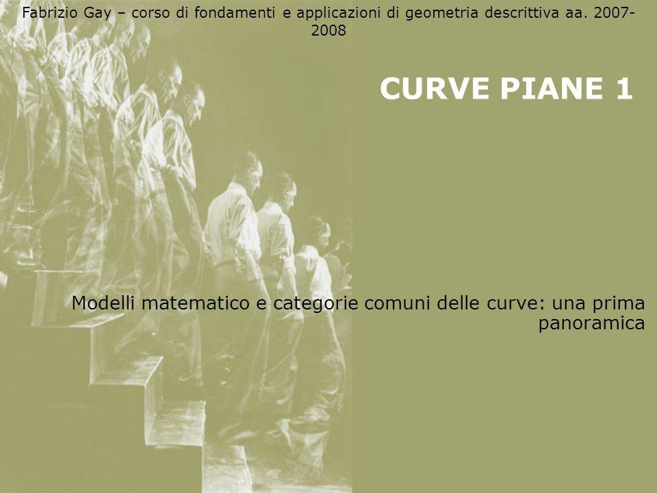 Fabrizio Gay – corso di fondamenti e applicazioni di geometria descrittiva aa. 2007- 2008 CURVE PIANE 1 Modelli matematico e categorie comuni delle cu