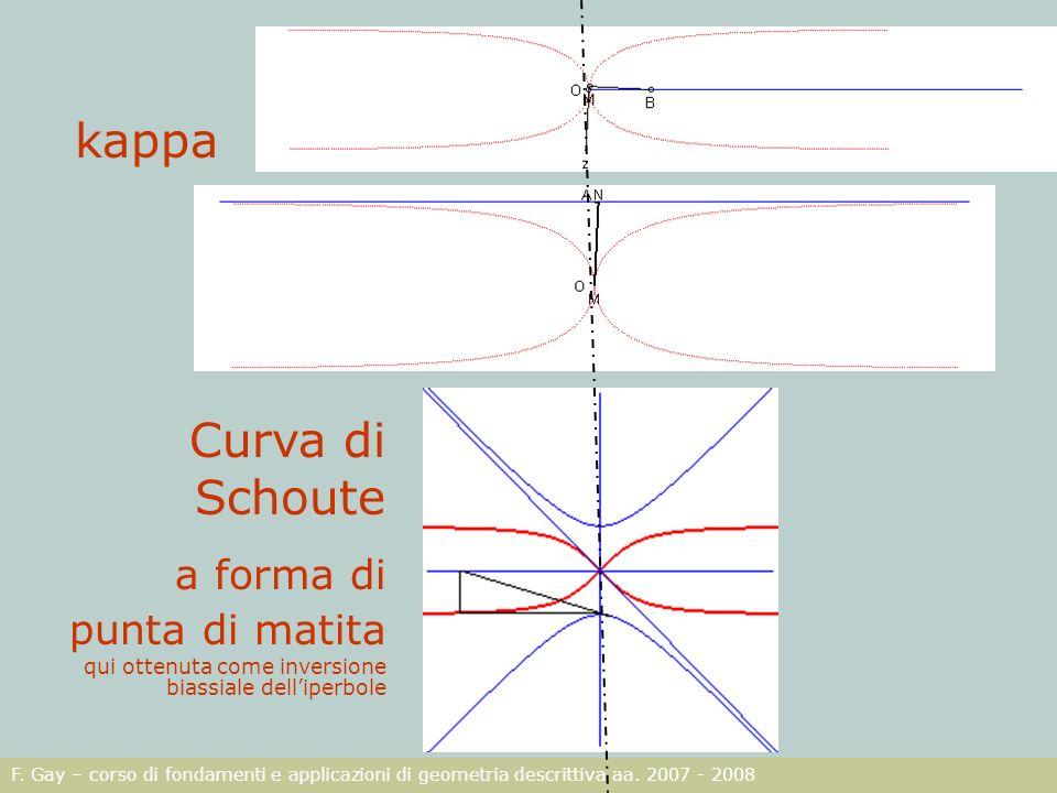 F. Gay – corso di fondamenti e applicazioni di geometria descrittiva aa. 2007 - 2008 kappa Curva di Schoute a forma di punta di matita qui ottenuta co