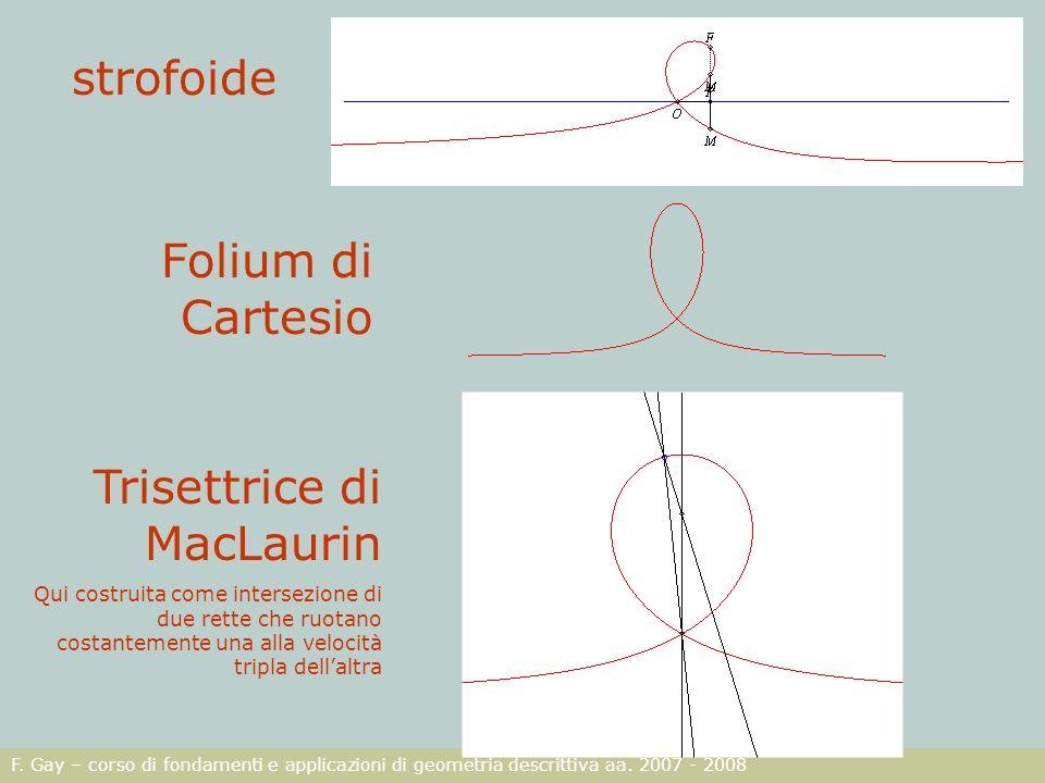 F. Gay – corso di fondamenti e applicazioni di geometria descrittiva aa. 2007 - 2008 strofoide Trisettrice di MacLaurin Qui costruita come intersezion