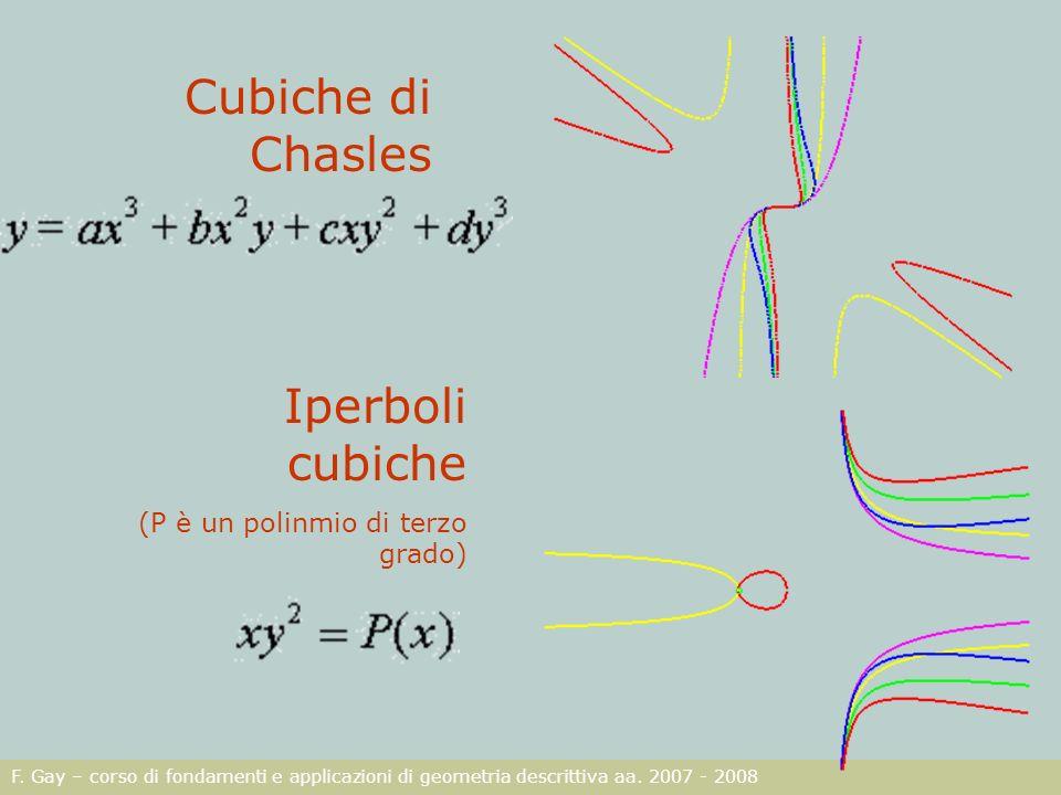 F. Gay – corso di fondamenti e applicazioni di geometria descrittiva aa. 2007 - 2008 Cubiche di Chasles Iperboli cubiche (P è un polinmio di terzo gra