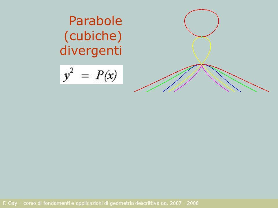F. Gay – corso di fondamenti e applicazioni di geometria descrittiva aa. 2007 - 2008 Parabole (cubiche) divergenti